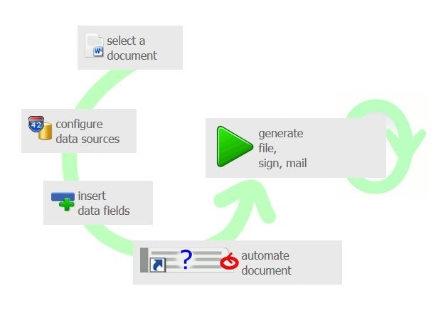 Generate a document in 5 steps