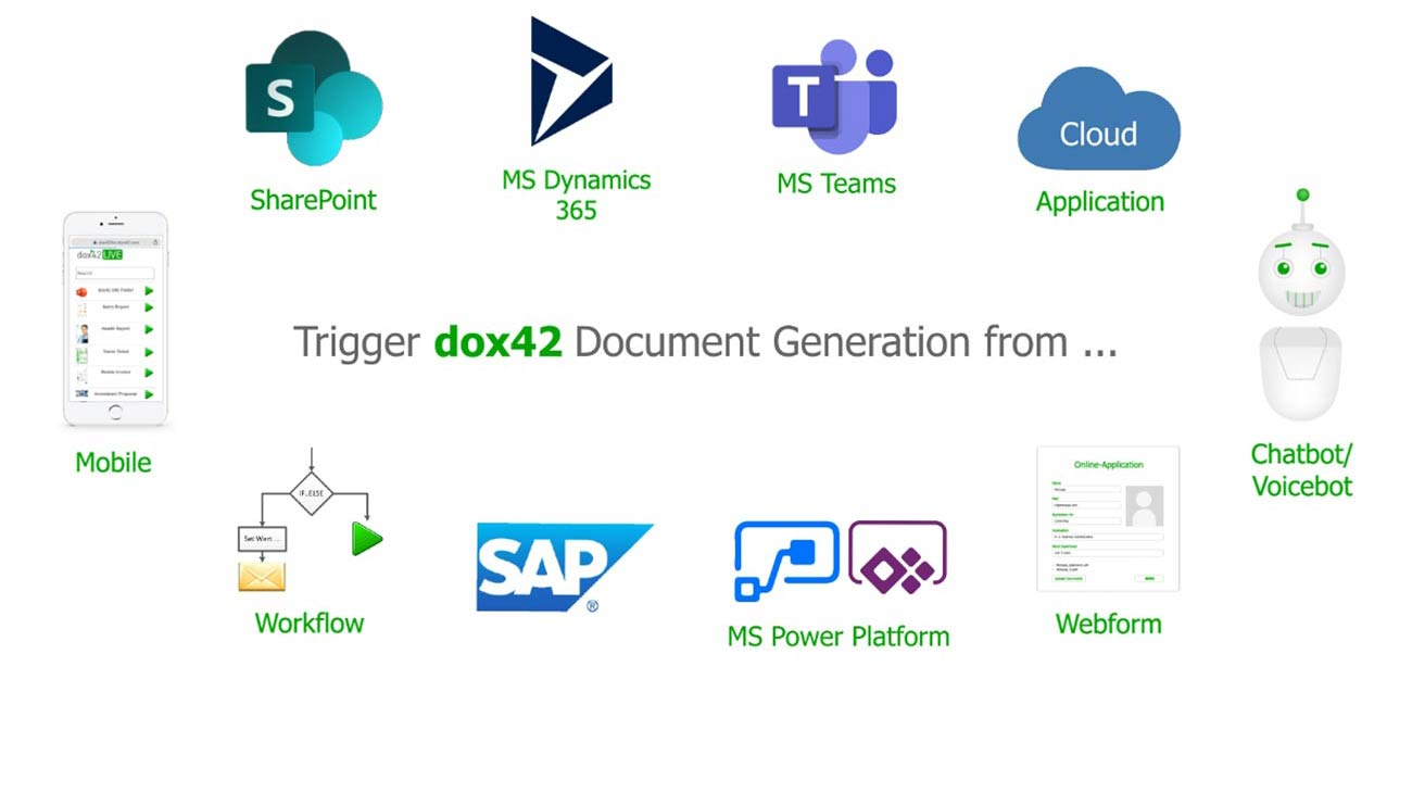 Generate documents by a click or workflow